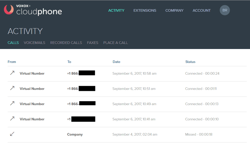 Call Activity in Cloud Phone Account