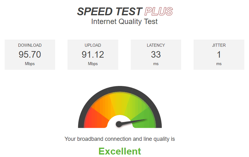 Ping Test With MegaPath