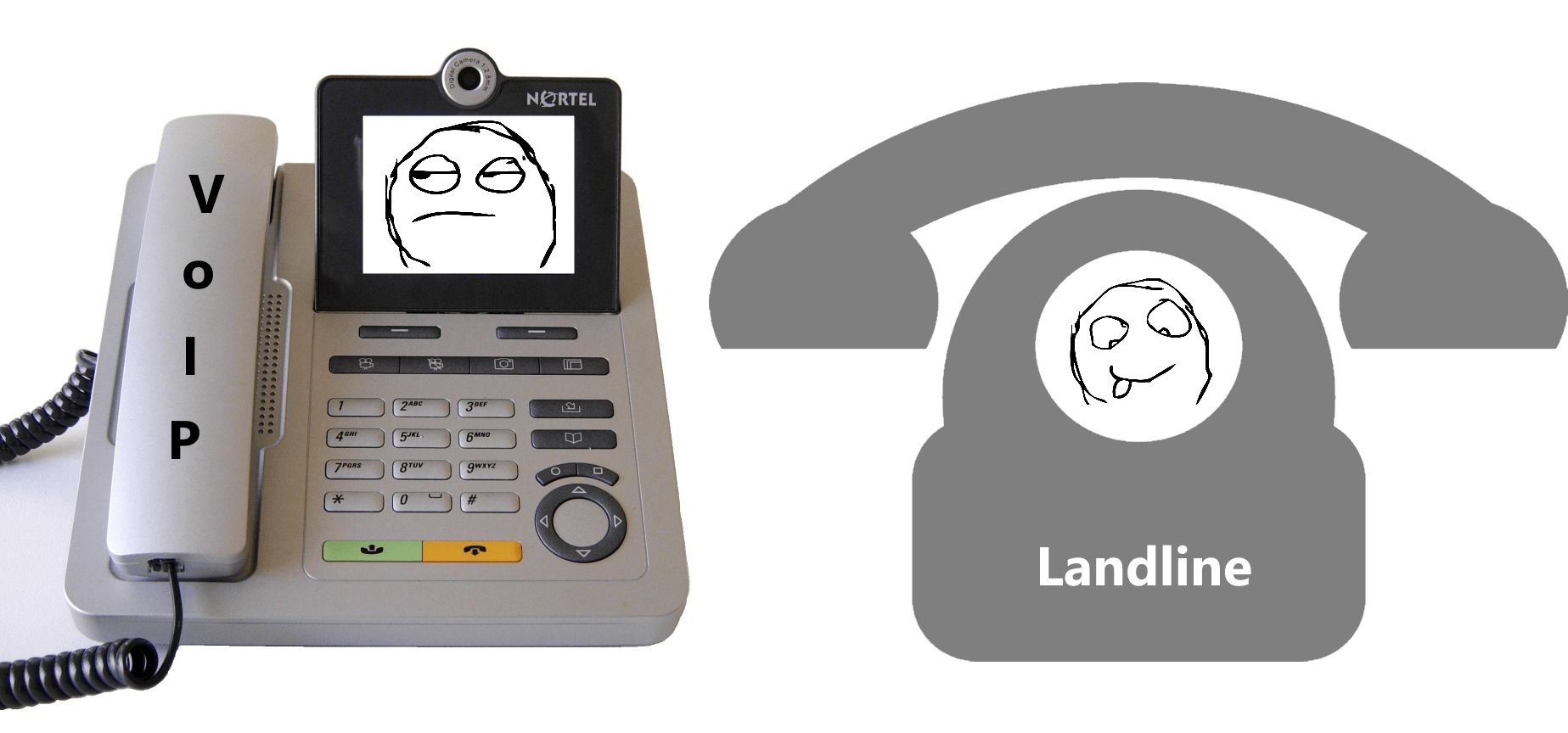 Home Security System Landline vs VoIP