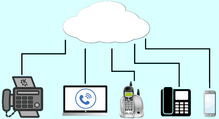 Effective Use of Multiple VoIP Lines