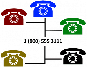 Phone Number Sharing With VoIP